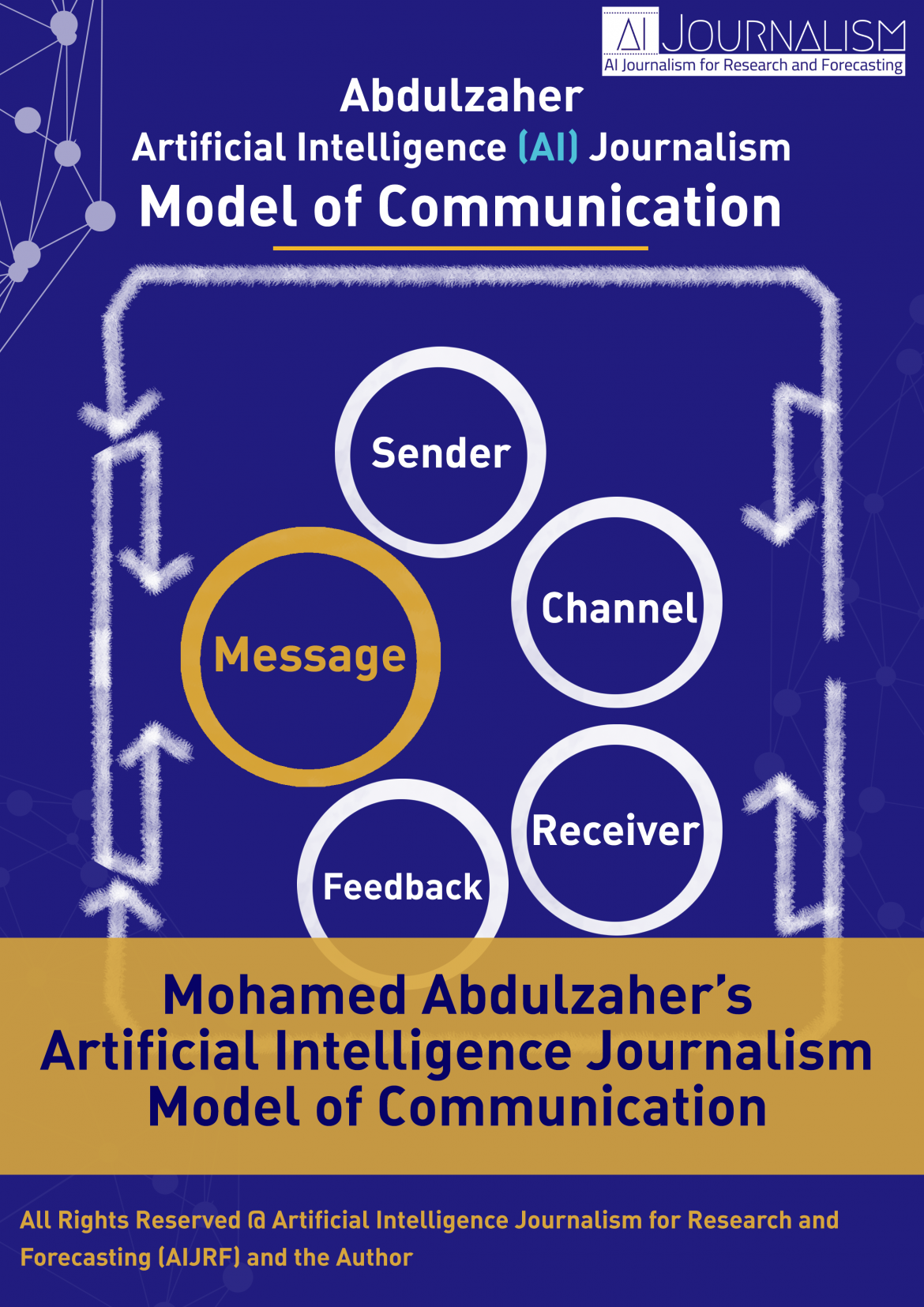 Mohamed-Abdulzaher-Artificial-intelligence-Journalism-Model-of-Communication